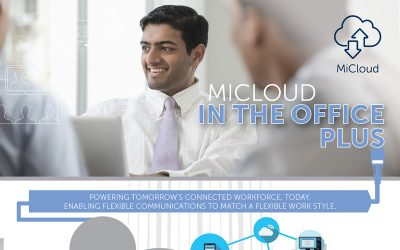 MiCloud In the Office PLUS